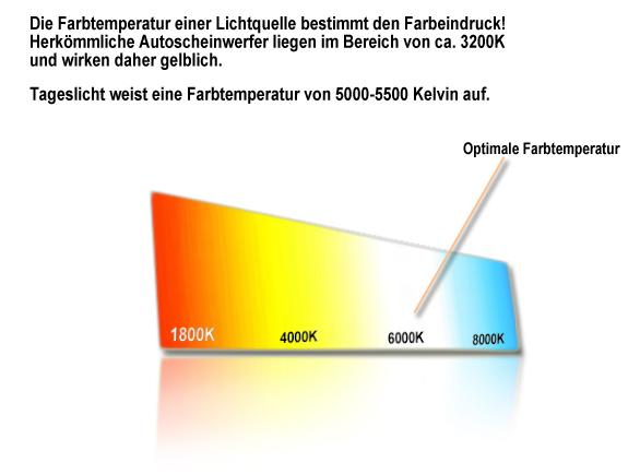 h7 xenon look halogen lampen 12v 100w 6000k white power birnen blau neu ovp ebay. Black Bedroom Furniture Sets. Home Design Ideas